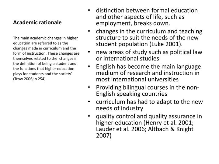 Academic rationale