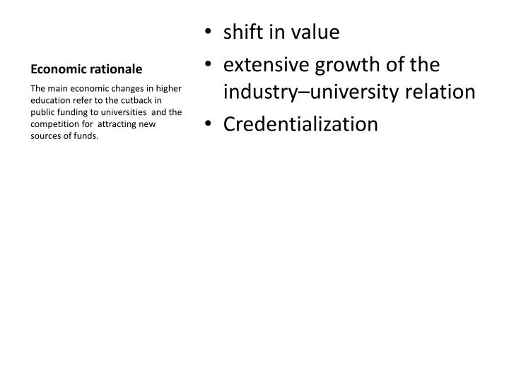 Economic rationale
