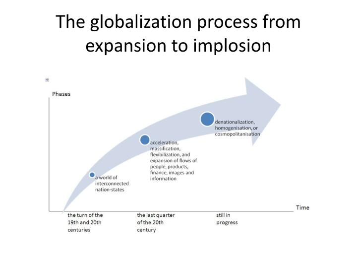 The globalization process from expansion to implosion