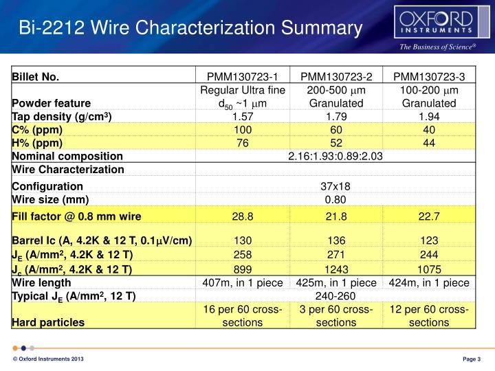 Bi-2212 Wire Characterization Summary