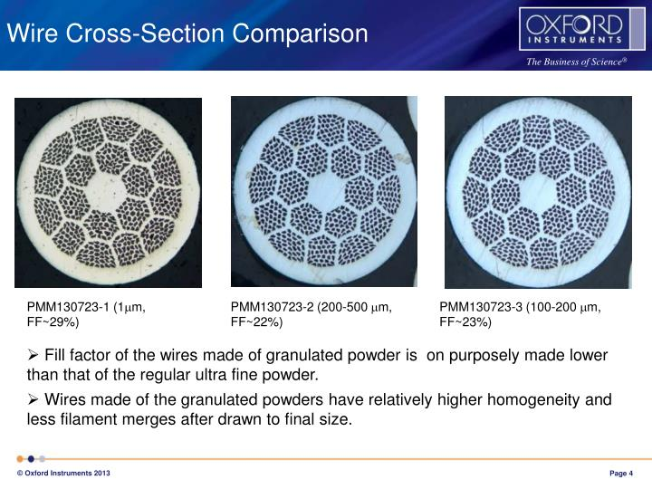 Wire Cross-Section Comparison