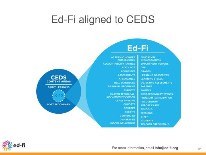 Ed-Fi aligned to CEDS