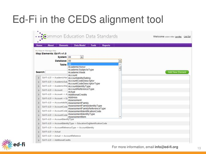 Ed-Fi in the CEDS alignment tool