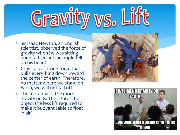 Gravity vs. Lift