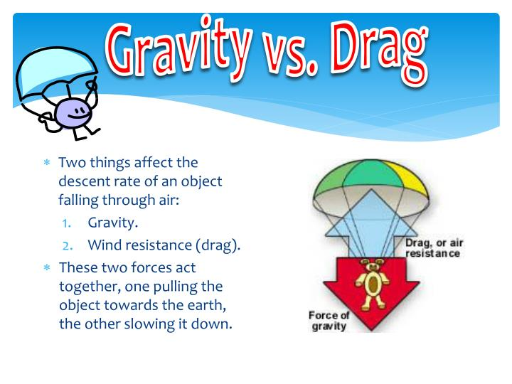 Gravity vs. Drag