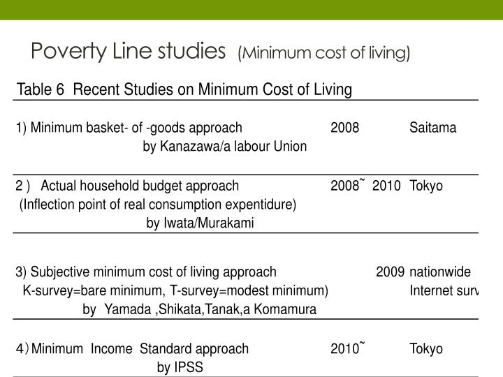 Poverty Line studies