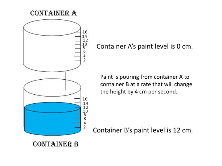 CONTAINER A