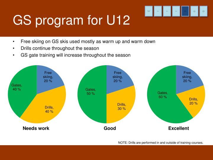 GS program for U12