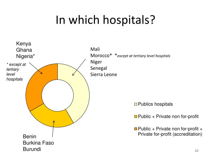 In which hospitals?