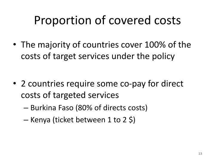 Proportion of covered costs