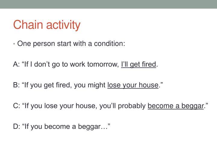 Chain activity