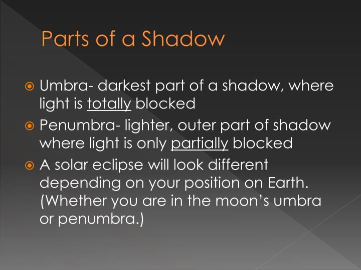 Parts of a Shadow