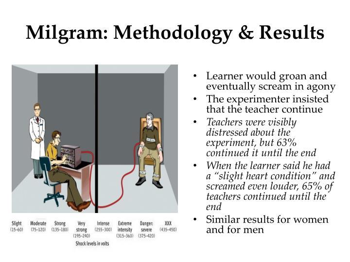 Milgram: Methodology & Results