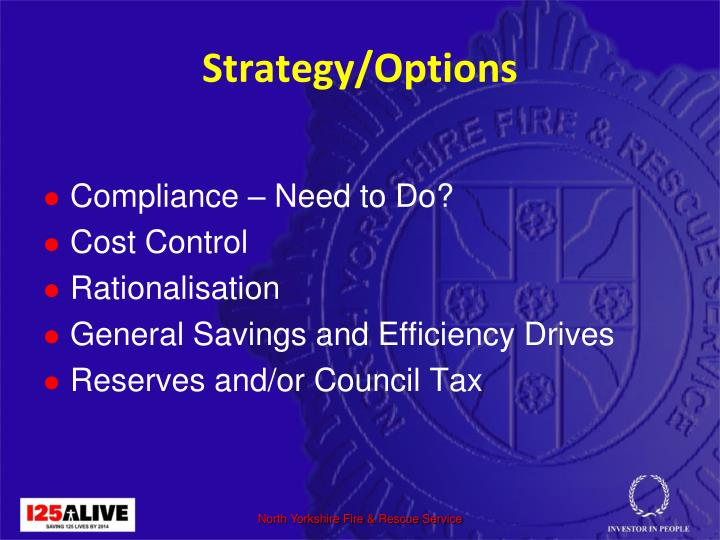 Strategy/Options