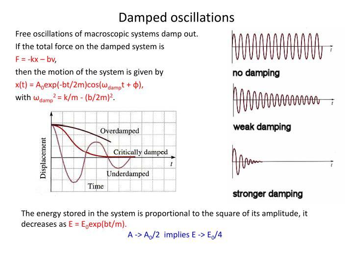 Damped oscillations