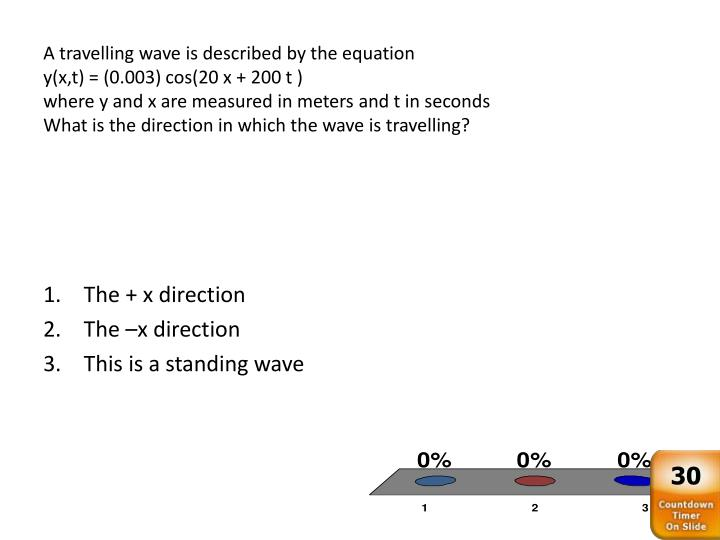 A travelling wave is described by the equation