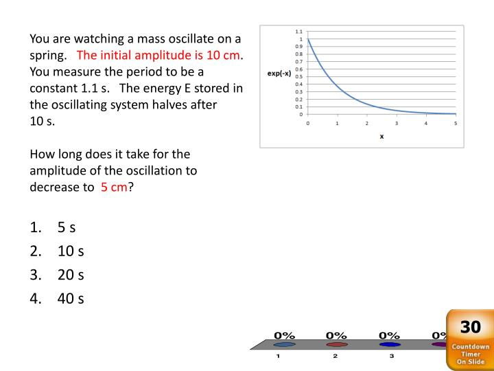 You are watching a mass oscillate on a spring.