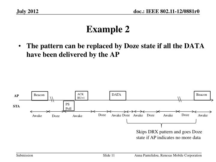 The pattern can be replaced by Doze state if all the DATA