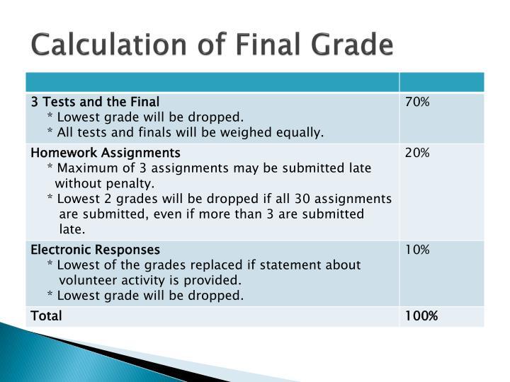 Calculation of Final Grade