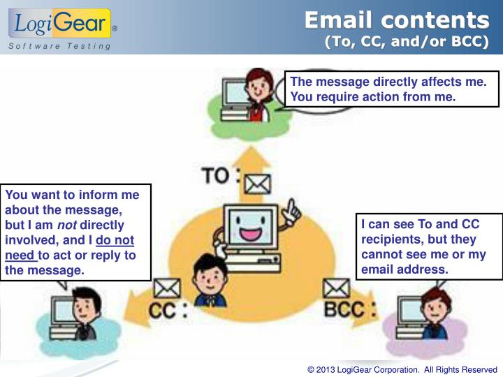 Email contents