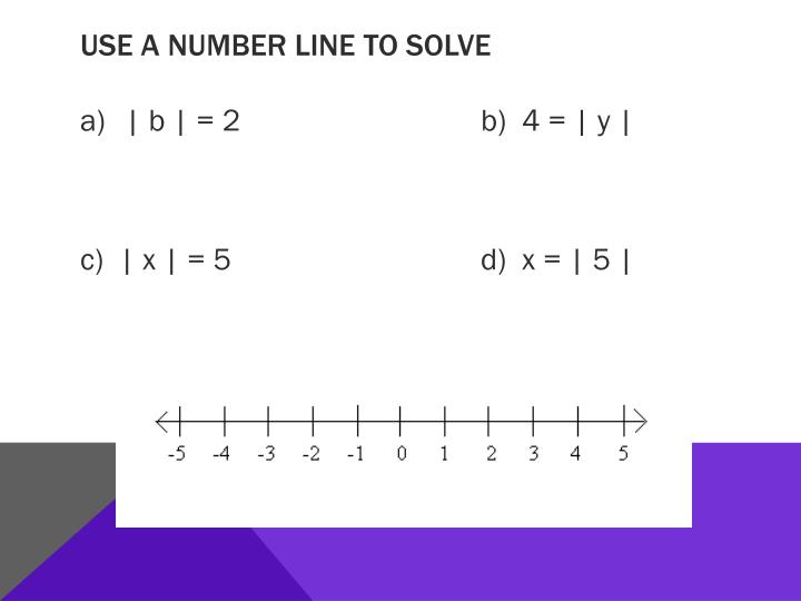 Use a number line to solve