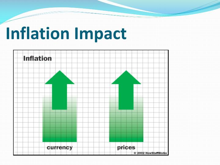 Inflation Impact