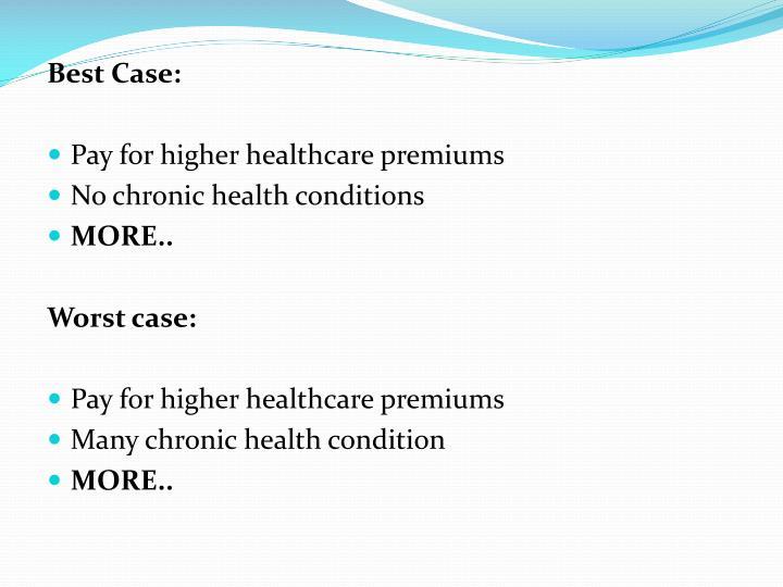 Best Case: