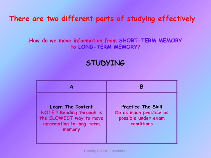 There are two different parts of studying effectively