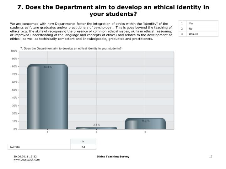 7. Does the Department aim to develop an ethical identity in your students?