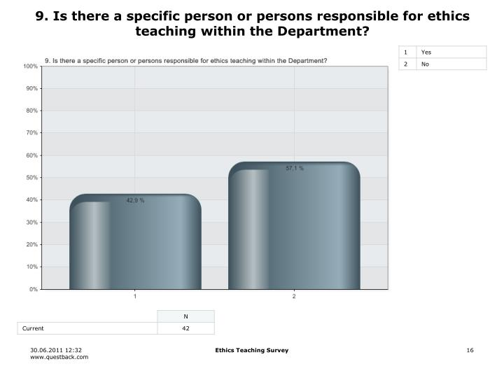 9. Is there a specific person or persons responsible for ethics teaching within the Department?