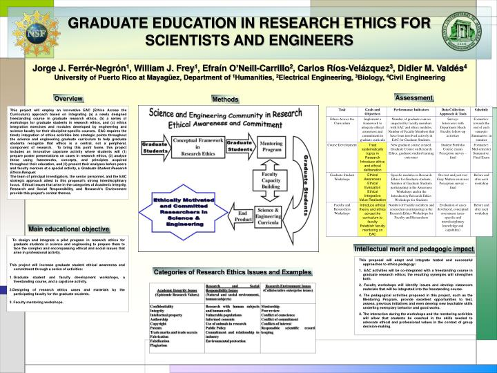 This project will employ an innovative EAC (Ethics Across the Curriculum) approach based on integrating (a) a newly designed freestanding course in graduate research ethics, (b) a series of workshops for graduate students in research ethics, and (c) ethics integration exercises and modules developed by engineering and science faculty for their discipline-specific courses.  EAC requires the timely integration of ethics activities into strategic points throughout the science and engineering graduate curriculum to help graduate students recognize that ethics is a central, not a peripheral, component of research.  To bring this point home, this project includes an innovative capstone activity where students will (1) prepare poster presentations on cases in research ethics, (2) analyze these using frameworks, concepts, and principles acquired throughout their education, and (3) present their analyses before peers and faculty mentors at a special activity, a