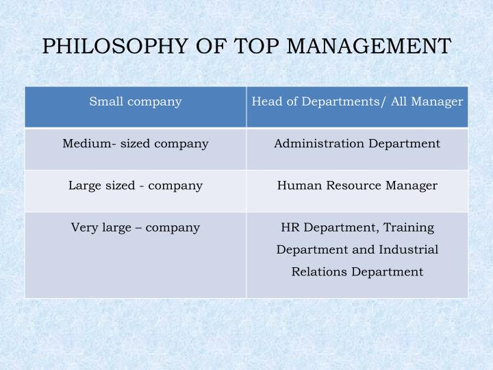 PHILOSOPHY OF TOP MANAGEMENT