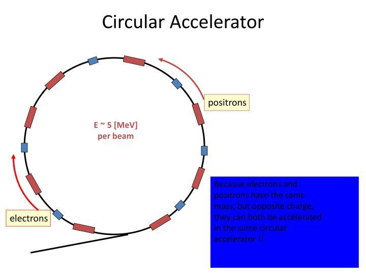 Circular Accelerator