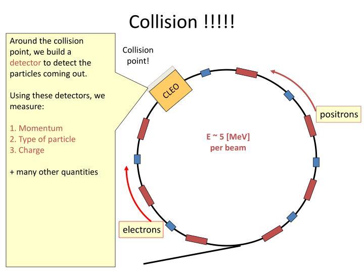 Collision !!!!!