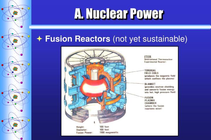 A. Nuclear Power
