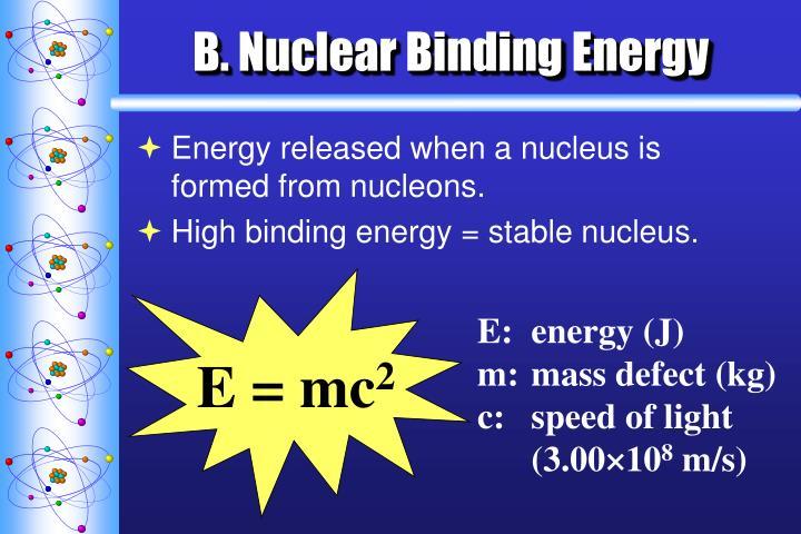 B. Nuclear Binding Energy