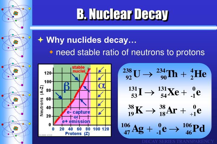 B. Nuclear Decay