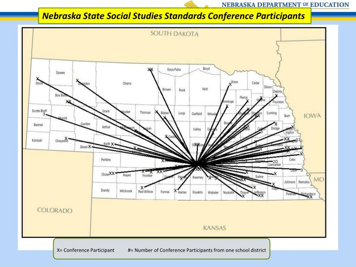 Nebraska State Social Studies Standards Conference Participants
