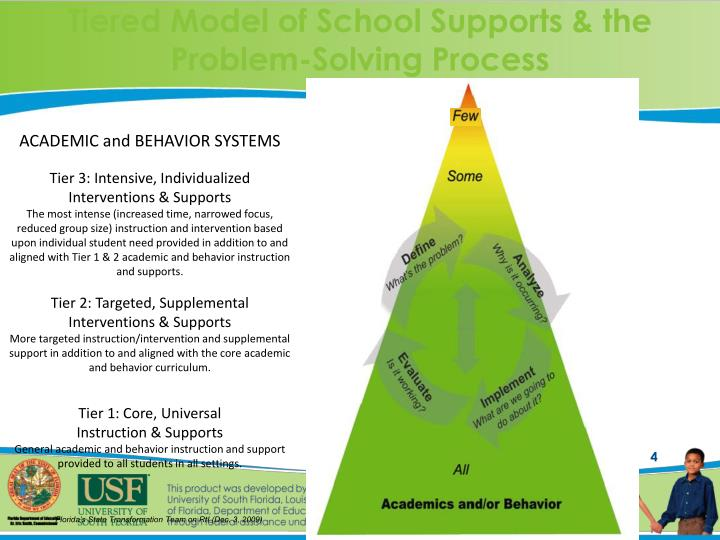 Tiered Model of School Supports & the Problem-Solving Process