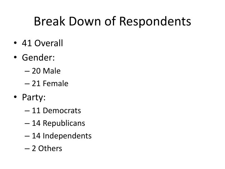 Break down of respondents