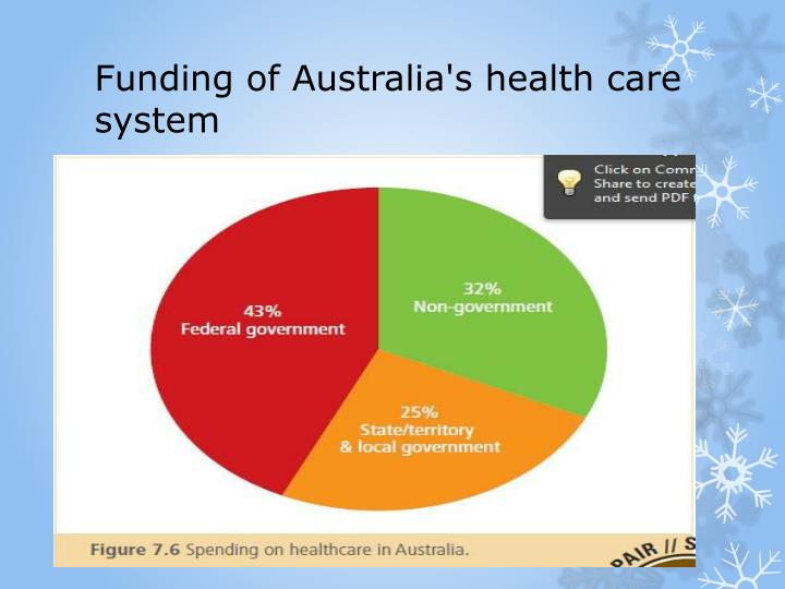 analysis of the australian healthcare system The australian healthcare system at all levels is under increasing pressure (pgas) using factor analysis and rasch analysis.