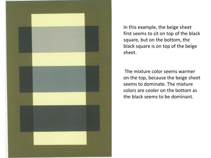 In this example, the beige sheet first seems to sit on top of the black square, but on the bottom, the black square is on top of the beige sheet.