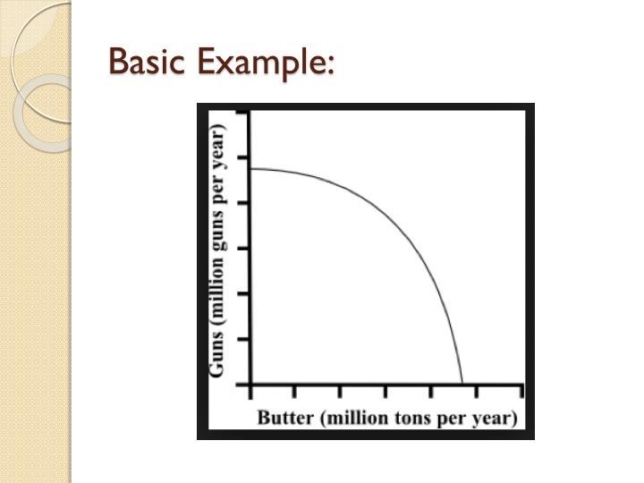 Basic Example: