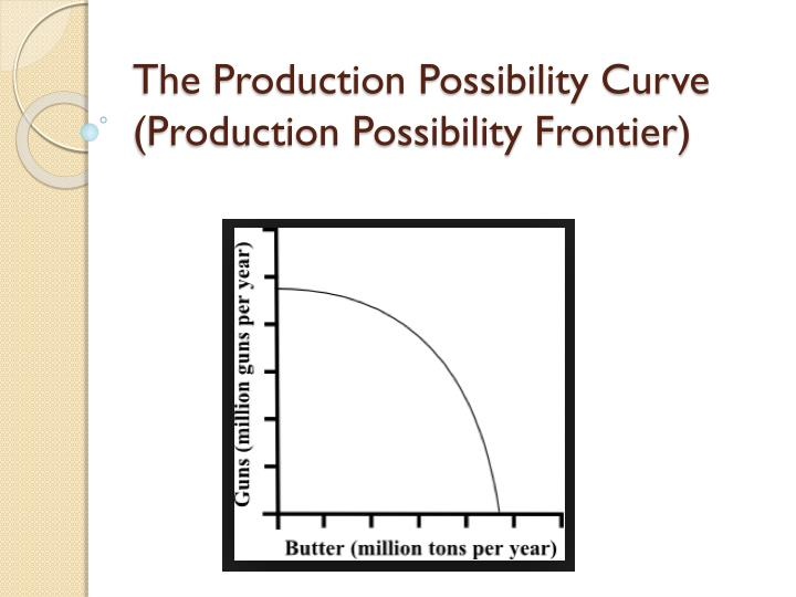 The production possibility curve production possibility frontier