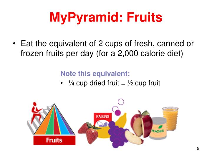 MyPyramid: Fruits