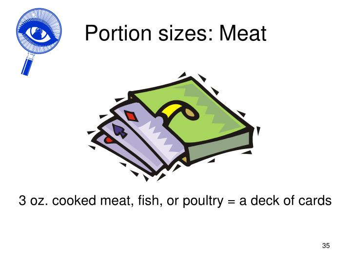 Portion sizes: Meat