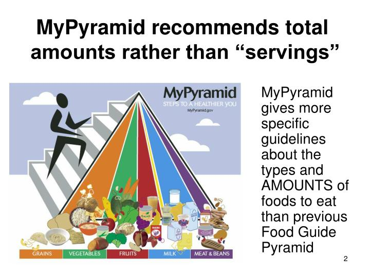 MyPyramid recommends total