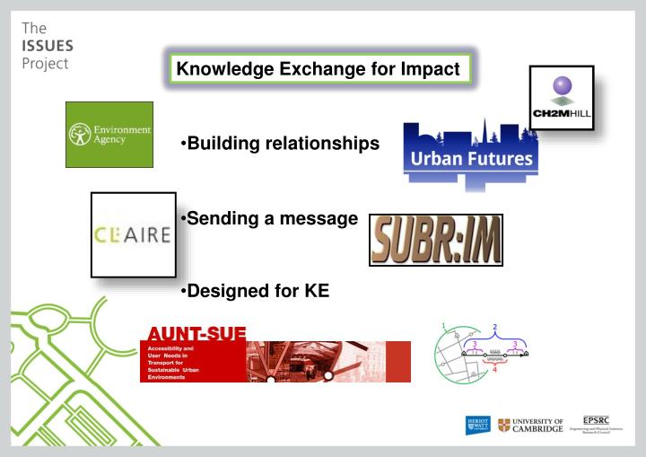 Knowledge Exchange for Impact