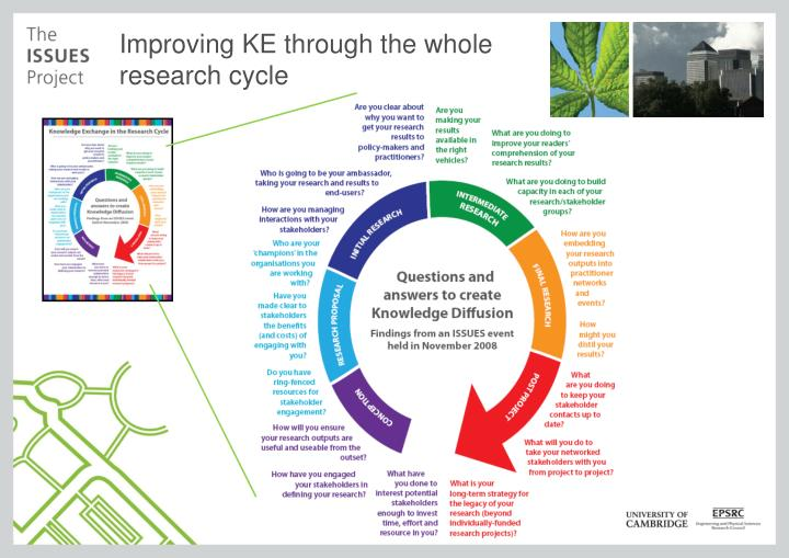 Improving KE through the whole research cycle