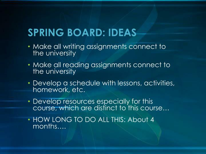 SPRING BOARD: IDEAS